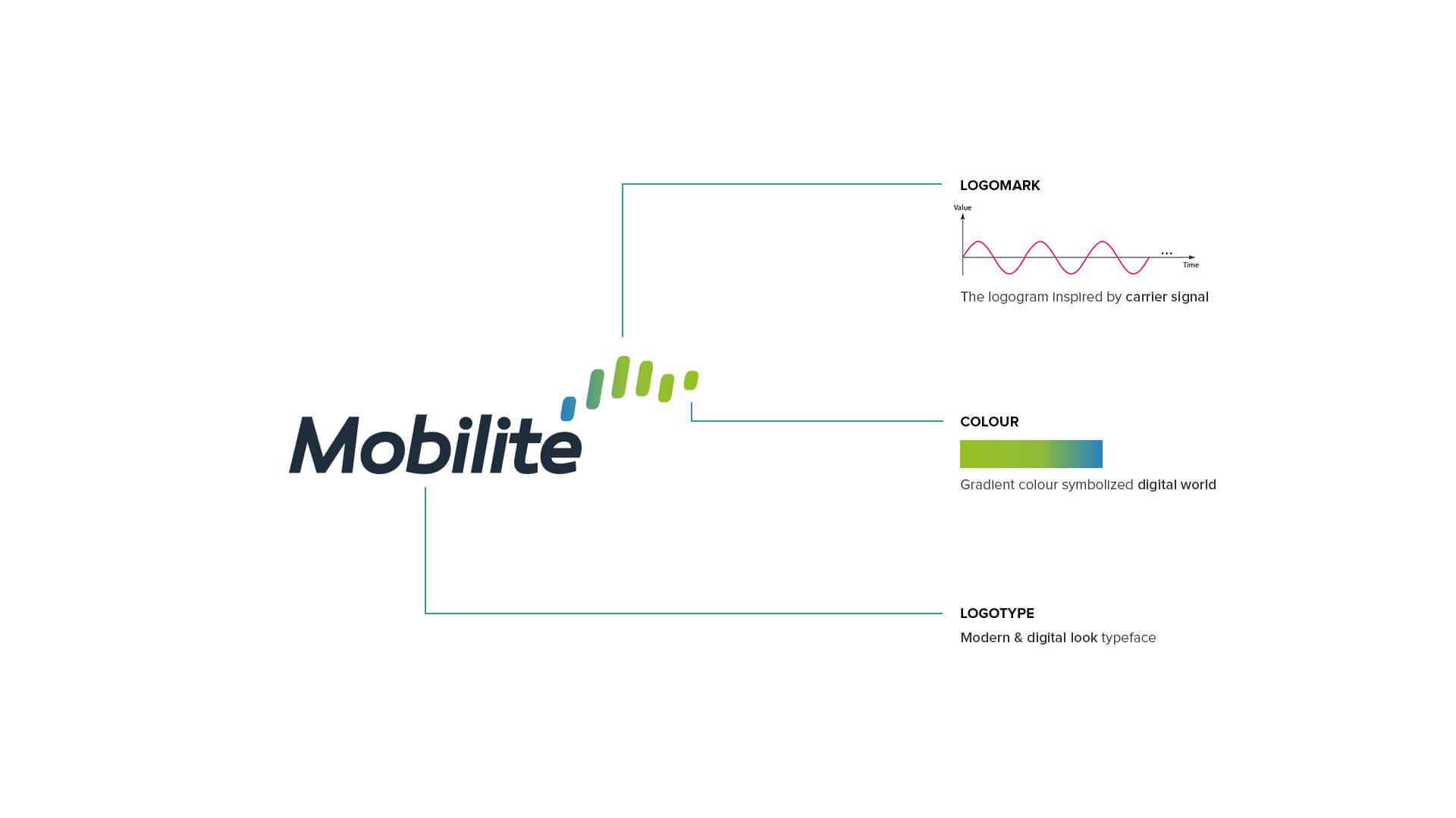 mobilite-logo4
